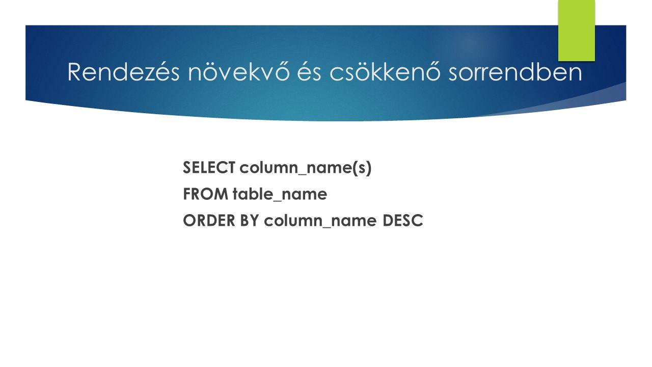 Rendezés növekvő és csökkenő sorrendben SELECT column_name(s) FROM table_name ORDER BY column_name DESC