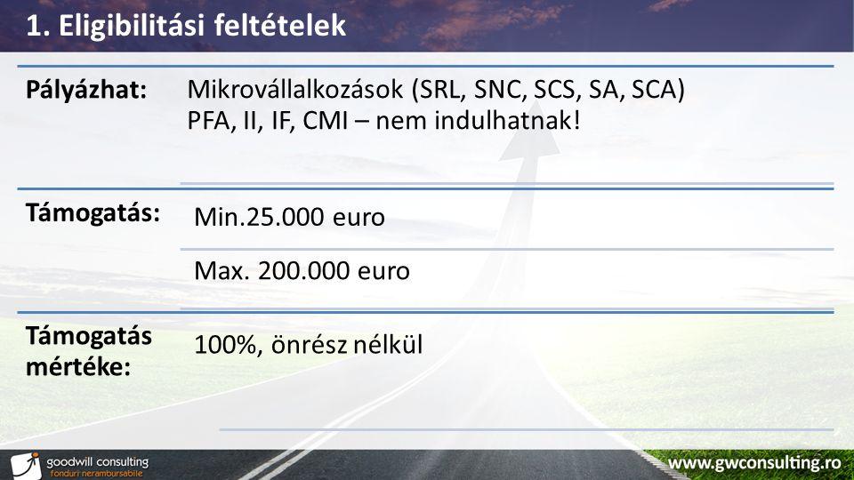 1. Eligibilitási feltételek Pályázhat: Mikrovállalkozások (SRL, SNC, SCS, SA, SCA) PFA, II, IF, CMI – nem indulhatnak! Támogatás: Min.25.000 euro Max.