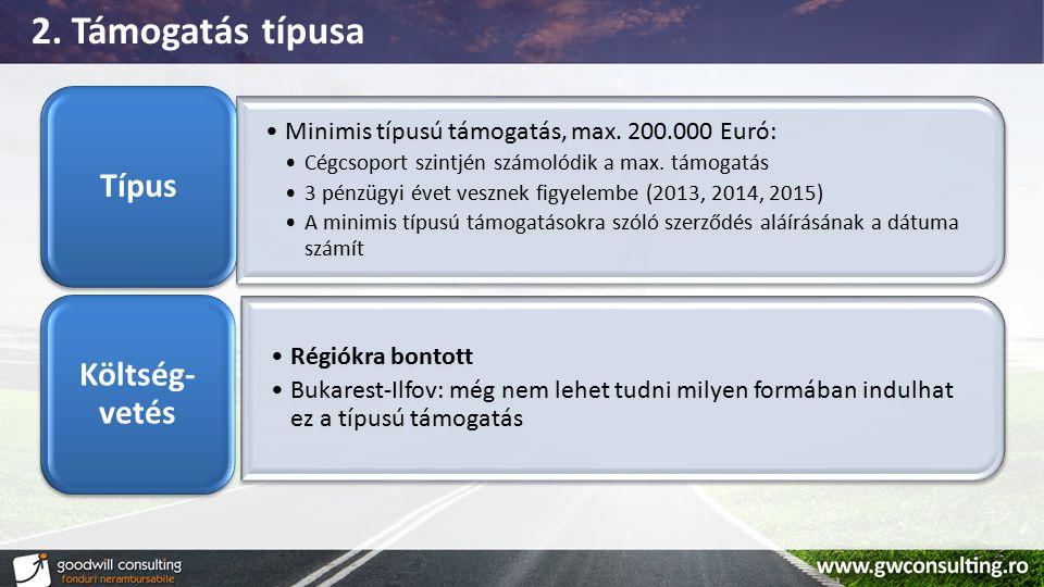 2. Támogatás típusa Minimis típusú támogatás, max. 200.000 Euró: Cégcsoport szintjén számolódik a max. támogatás 3 pénzügyi évet vesznek figyelembe (2