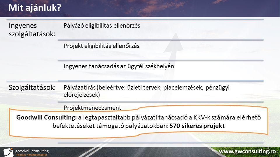 Mit ajánluk? Ingyenes szolgáltatások: Pályázó eligibilitás ellenőrzés Projekt eligibilitás ellenőrzés Ingyenes tanácsadás az ügyfél székhelyén Szolgál