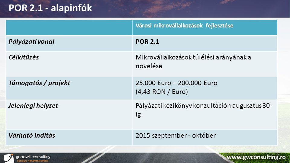 POR 2.1 - alapinfók Városi mikrovállalkozások fejlesztése Pályázati vonalPOR 2.1 CélkitűzésMikrovállalkozások túlélési arányának a növelése Támogatás