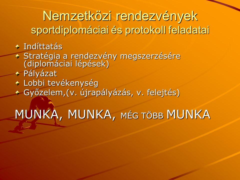 Nemzetközi rendezvények sportdiplomáciai és protokoll feladatai Indíttatás Stratégia a rendezvény megszerzésére (diplomáciai lépések) Pályázat Lobbi tevékenység Győzelem,(v.