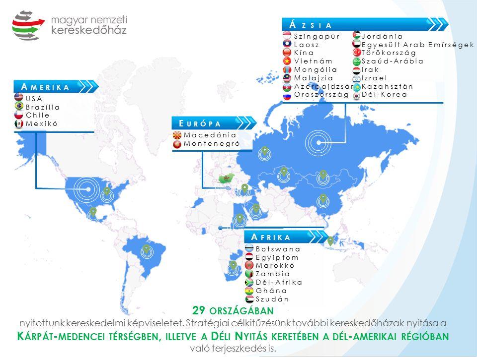 Á ZSIA Szingapúr Laosz Kína Vietnám Mongólia Malajzia Azerbajdzsán Oroszország Jordánia Egyesült Arab Emírségek Törökország Szaúd-Arábia Irak Izrael Kazahsztán Dél-Korea 29 ORSZÁGÁBAN nyitottunk kereskedelmi képviseletet.