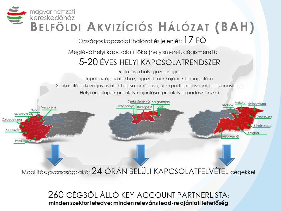 B ELFÖLDI A KVIZÍCIÓS H ÁLÓZAT (BAH) Országos kapcsolati hálózat és jelenlét: 17 FŐ Meglévő helyi kapcsolati tőke (helyismeret, cégismeret): 5-20 ÉVES HELYI KAPCSOLATRENDSZER Rálátás a helyi gazdaságra Input az ágazatokhoz, ágazat munkájának támogatása Szakmától érkező javaslatok becsatornázása, új exportlehetőségek beazonosítása Helyi árualapok proaktív kiajánlása (proaktív exportösztönzés) Mobilitás, gyorsaság: akár 24 ÓRÁN BELÜLI KAPCSOLATFELVÉTEL cégekkel 260 CÉGBŐL ÁLLÓ KEY ACCOUNT PARTNERLISTA : minden szektor lefedve; minden releváns lead-re ajánlati lehetőség