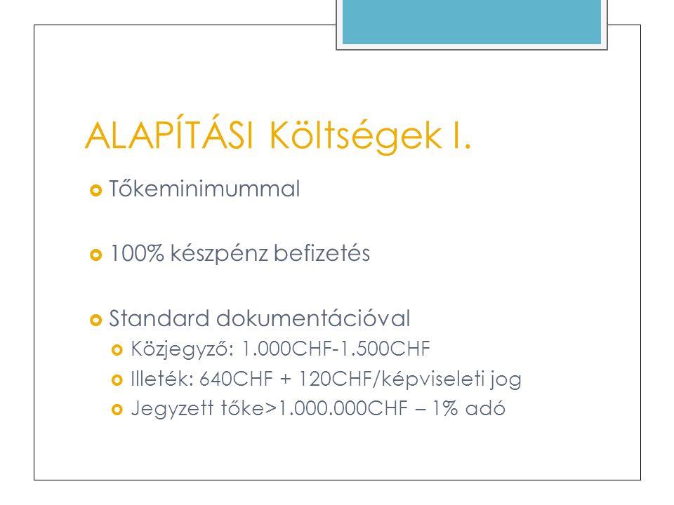 ALAPÍTÁSI Költségek I.  Tőkeminimummal  100% készpénz befizetés  Standard dokumentációval  Közjegyző: 1.000CHF-1.500CHF  Illeték: 640CHF + 120CHF