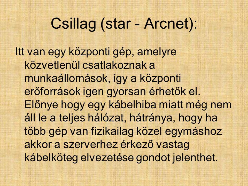 Csillag (star - Arcnet): Itt van egy központi gép, amelyre közvetlenül csatlakoznak a munkaállomások, így a központi erőforrások igen gyorsan érhetők el.