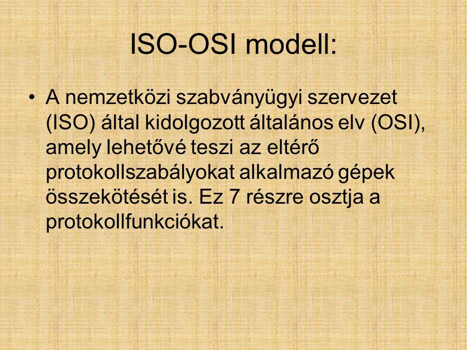 ISO-OSI modell: A nemzetközi szabványügyi szervezet (ISO) által kidolgozott általános elv (OSI), amely lehetővé teszi az eltérő protokollszabályokat alkalmazó gépek összekötését is.