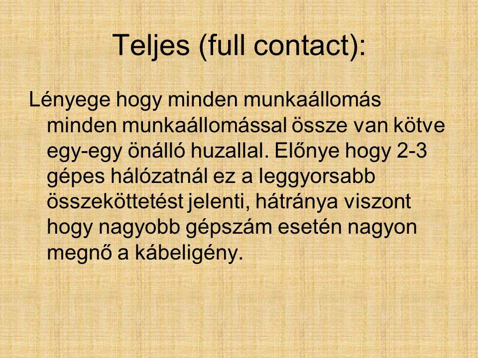 Teljes (full contact): Lényege hogy minden munkaállomás minden munkaállomással össze van kötve egy-egy önálló huzallal.