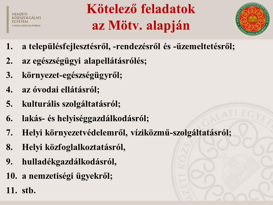 Kötelező feladatok az Mötv. alapján 1.a településfejlesztésről, -rendezésről és -üzemeltetésről; 2.az egészségügyi alapellátásrólés; 3.környezet-egész