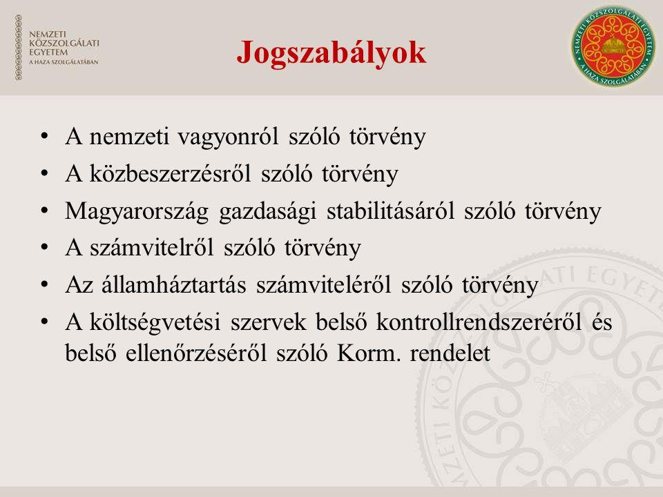 Jogszabályok A nemzeti vagyonról szóló törvény A közbeszerzésről szóló törvény Magyarország gazdasági stabilitásáról szóló törvény A számvitelről szól