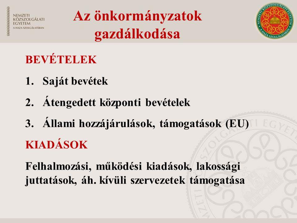 Az önkormányzatok gazdálkodása BEVÉTELEK 1.Saját bevétek 2.Átengedett központi bevételek 3.Állami hozzájárulások, támogatások (EU) KIADÁSOK Felhalmozá