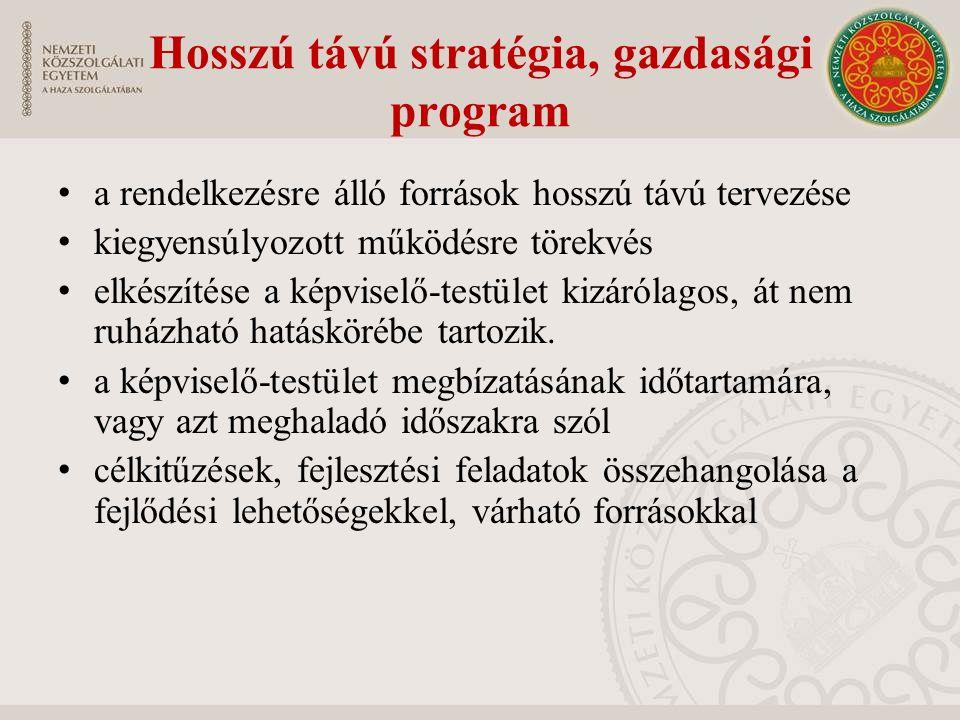 Hosszú távú stratégia, gazdasági program a rendelkezésre álló források hosszú távú tervezése kiegyensúlyozott működésre törekvés elkészítése a képvise