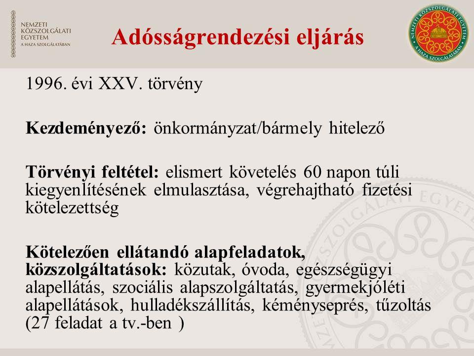 Adósságrendezési eljárás 1996. évi XXV. törvény Kezdeményező: önkormányzat/bármely hitelező Törvényi feltétel: elismert követelés 60 napon túli kiegye