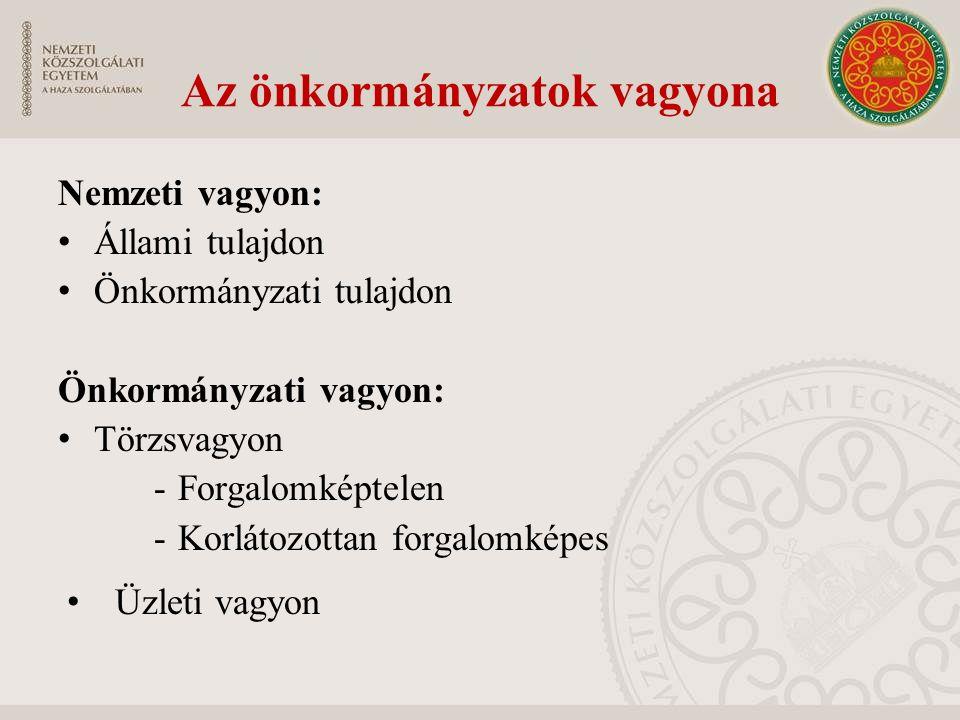 Az önkormányzatok vagyona Nemzeti vagyon: Állami tulajdon Önkormányzati tulajdon Önkormányzati vagyon: Törzsvagyon -Forgalomképtelen -Korlátozottan fo