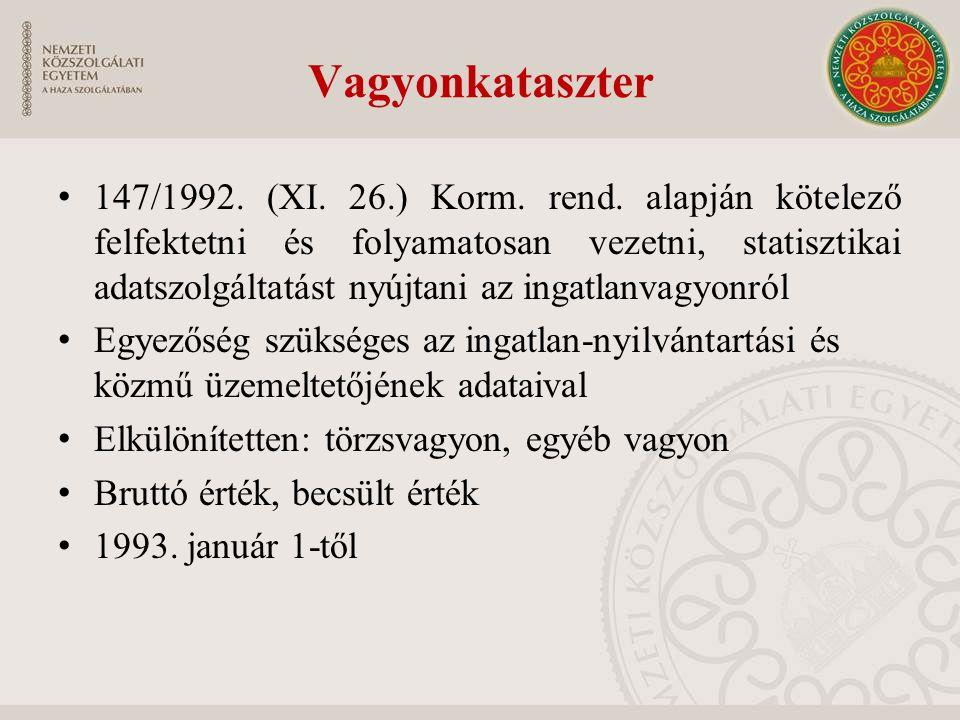 Vagyonkataszter 147/1992. (XI. 26.) Korm. rend. alapján kötelező felfektetni és folyamatosan vezetni, statisztikai adatszolgáltatást nyújtani az ingat