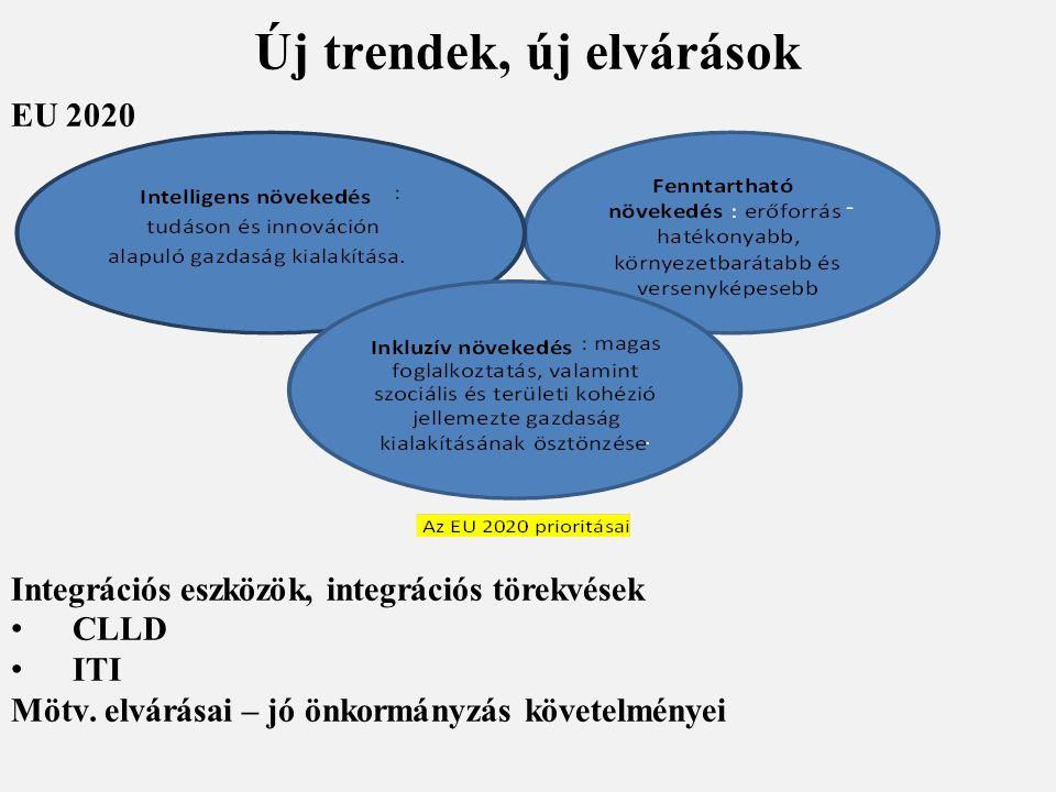 Új trendek, új elvárások EU 2020 Integrációs eszközök, integrációs törekvések CLLD ITI Mötv. elvárásai – jó önkormányzás követelményei