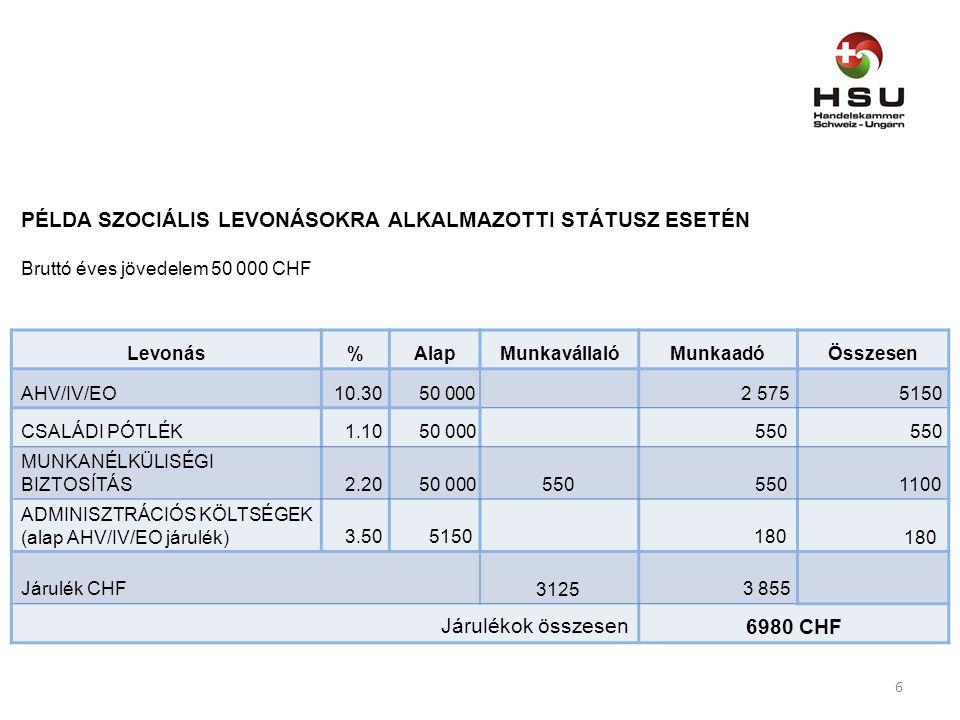 Járulékfizető (munkaadó 50% és munkavállaló 50% Járulékfizető (munkaadó 50% és munkavállaló 50% II.