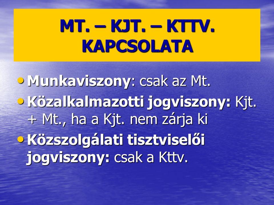 MT. – KJT. – KTTV. KAPCSOLATA Munkaviszony: csak az Mt. Munkaviszony: csak az Mt. Közalkalmazotti jogviszony: Kjt. + Mt., ha a Kjt. nem zárja ki Közal