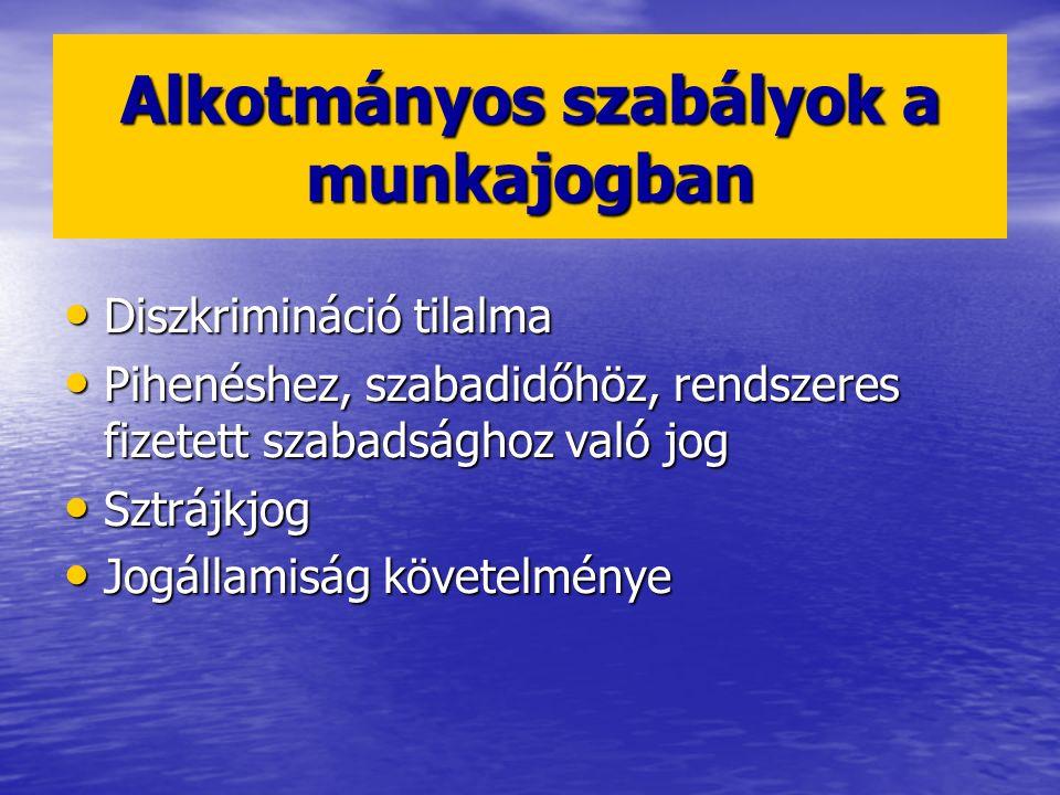 Alkotmányos szabályok a munkajogban Diszkrimináció tilalma Diszkrimináció tilalma Pihenéshez, szabadidőhöz, rendszeres fizetett szabadsághoz való jog