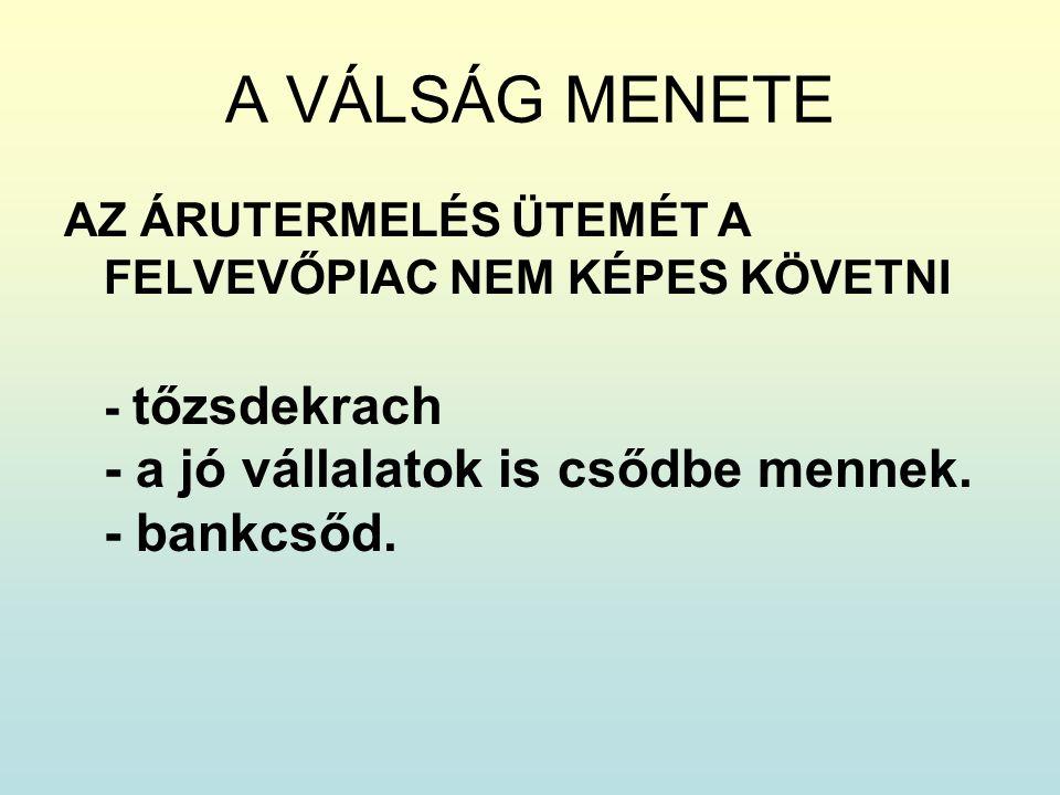A VÁLSÁG MENETE AZ ÁRUTERMELÉS ÜTEMÉT A FELVEVŐPIAC NEM KÉPES KÖVETNI - tőzsdekrach - a jó vállalatok is csődbe mennek. - bankcsőd.