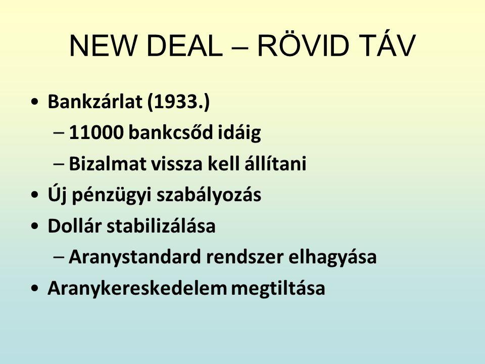 NEW DEAL – RÖVID TÁV Bankzárlat (1933.) –11000 bankcsőd idáig –Bizalmat vissza kell állítani Új pénzügyi szabályozás Dollár stabilizálása –Aranystanda