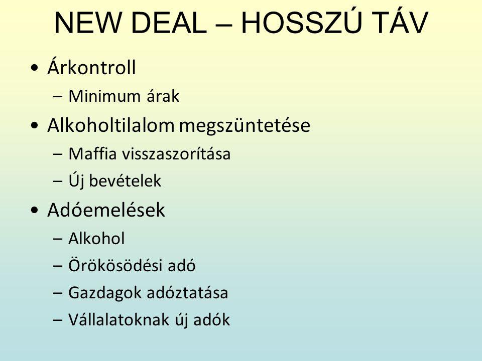 NEW DEAL – HOSSZÚ TÁV Árkontroll –Minimum árak Alkoholtilalom megszüntetése –Maffia visszaszorítása –Új bevételek Adóemelések –Alkohol –Örökösödési ad