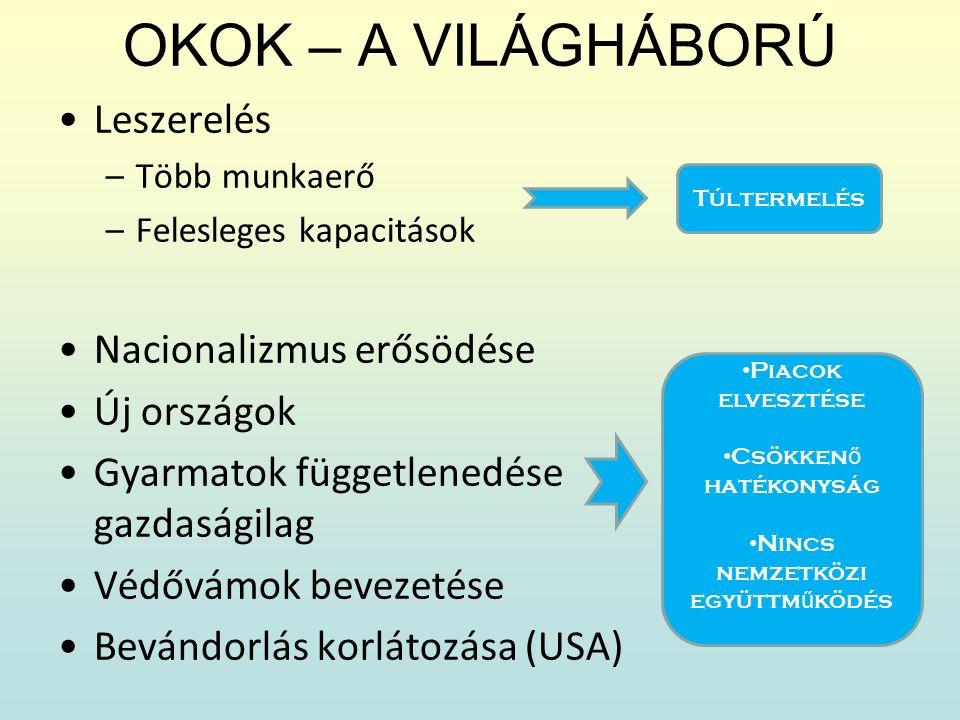 OKOK – A VILÁGHÁBORÚ Leszerelés –Több munkaerő –Felesleges kapacitások Nacionalizmus erősödése Új országok Gyarmatok függetlenedése gazdaságilag Védőv