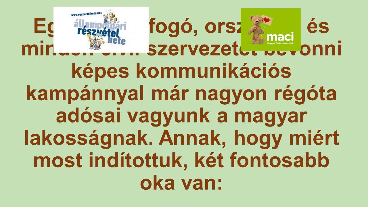 Egy ilyen átfogó, országos, és minden civil szervezetet bevonni képes kommunikációs kampánnyal már nagyon régóta adósai vagyunk a magyar lakosságnak.
