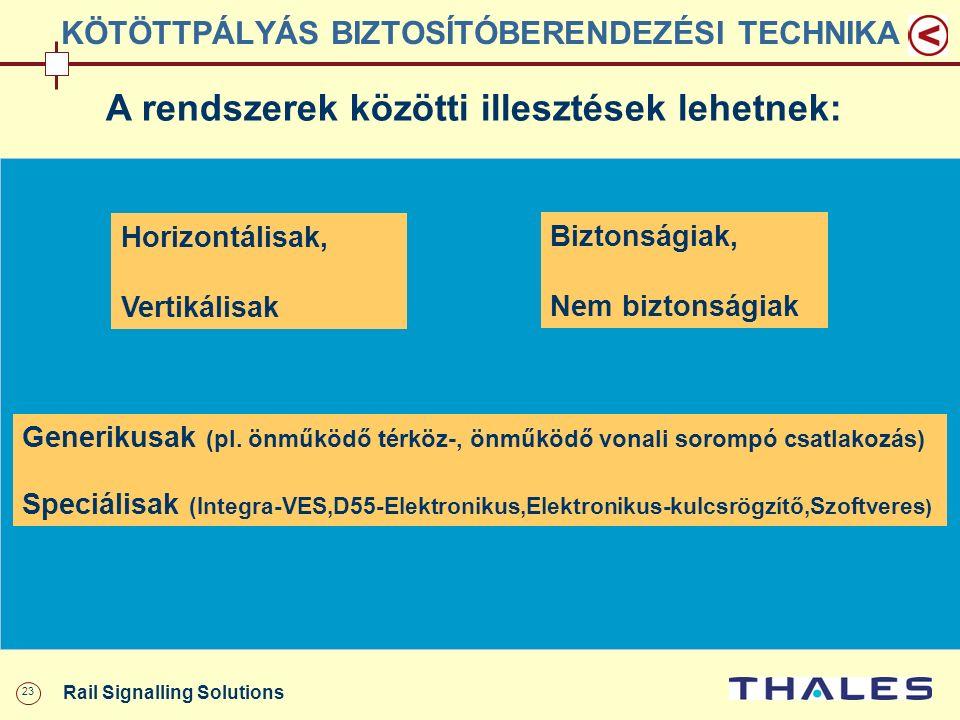 23 Rail Signalling Solutions KÖTÖTTPÁLYÁS BIZTOSÍTÓBERENDEZÉSI TECHNIKA A rendszerek közötti illesztések lehetnek: Horizontálisak, Vertikálisak Bizton