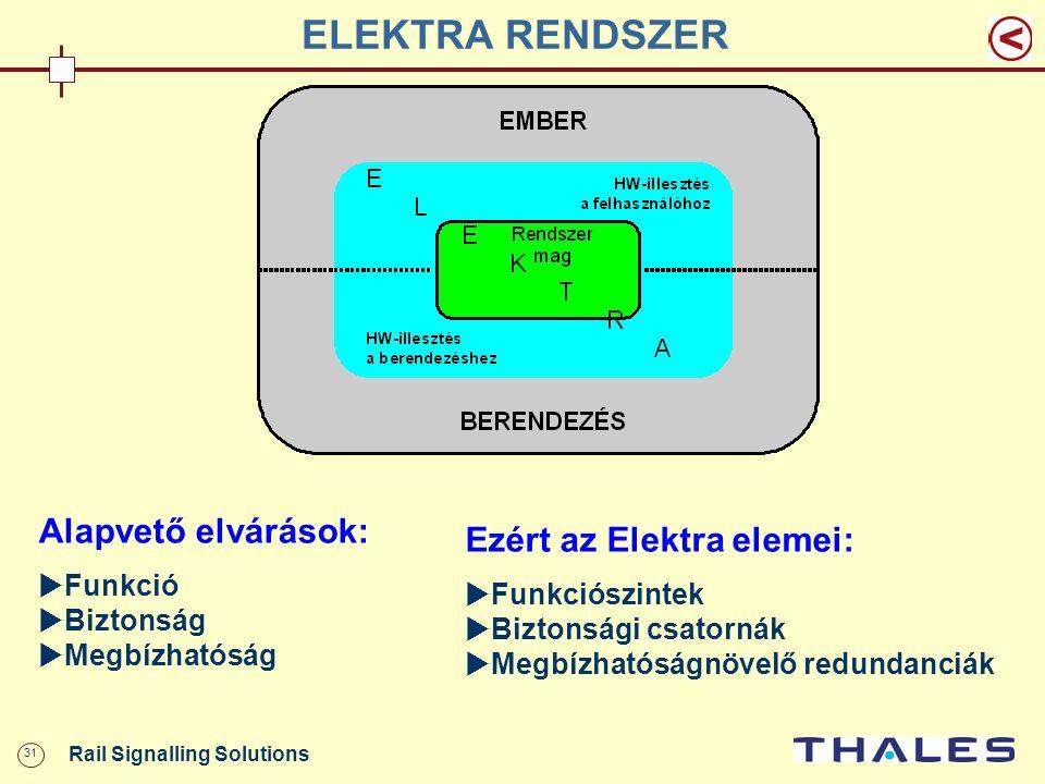 31 Rail Signalling Solutions ELEKTRA RENDSZER Alapvető elvárások:  Funkció  Biztonság  Megbízhatóság Ezért az Elektra elemei:  Funkciószintek  Bi