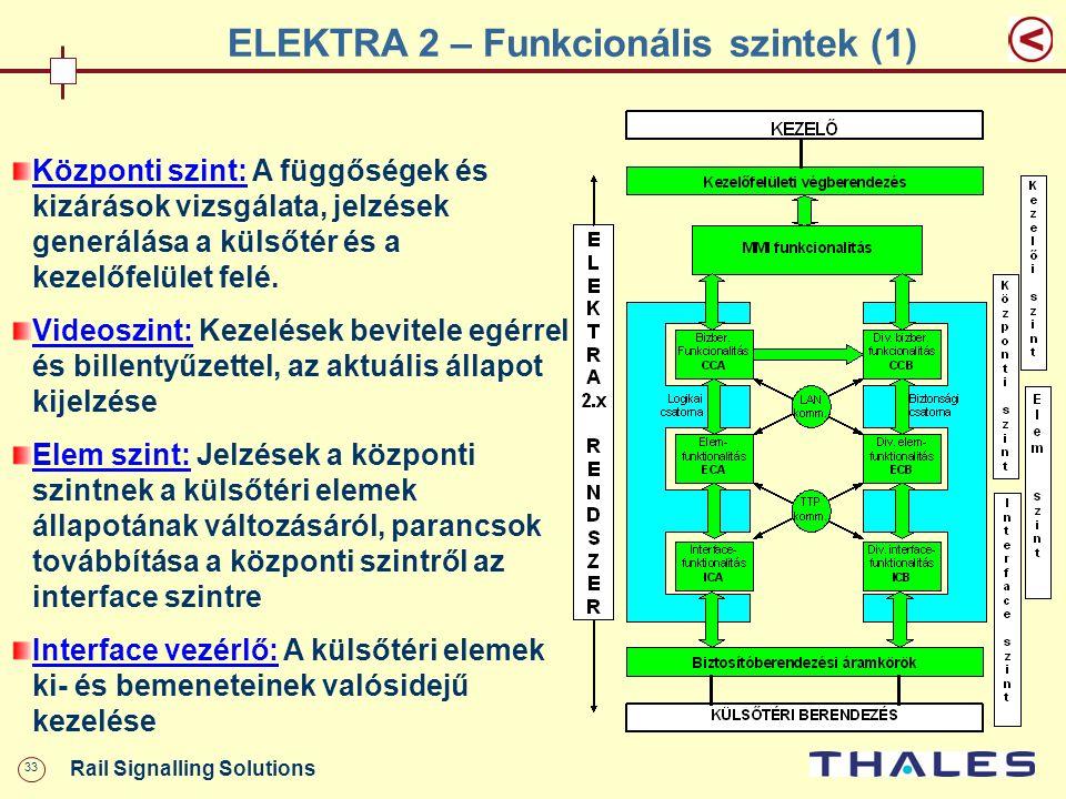33 Rail Signalling Solutions ELEKTRA 2 – Funkcionális szintek (1) Központi szint: A függőségek és kizárások vizsgálata, jelzések generálása a külsőtér