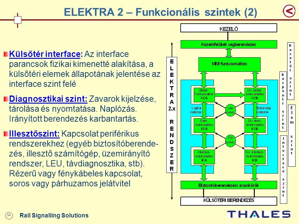 34 Rail Signalling Solutions ELEKTRA 2 – Funkcionális szintek (2) Külsőtér interface: Az interface parancsok fizikai kimenetté alakítása, a külsőtéri