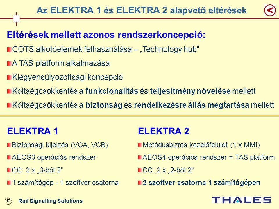 """37 Rail Signalling Solutions Az ELEKTRA 1 és ELEKTRA 2 alapvető eltérések ELEKTRA 1 Biztonsági kijelzés (VCA, VCB) AEOS3 operációs rendszer CC: 2 x """"3"""