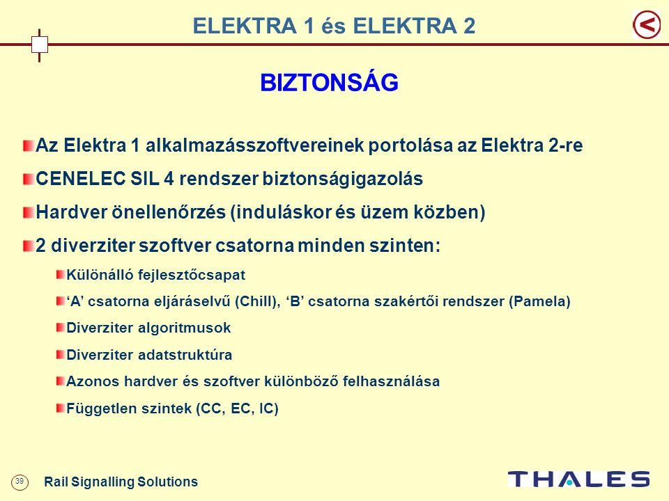 39 Rail Signalling Solutions BIZTONSÁG Az Elektra 1 alkalmazásszoftvereinek portolása az Elektra 2-re CENELEC SIL 4 rendszer biztonságigazolás Hardver