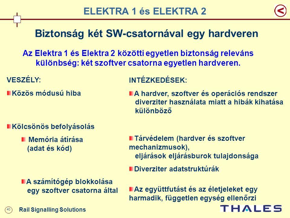 40 Rail Signalling Solutions Biztonság két SW-csatornával egy hardveren Az Elektra 1 és Elektra 2 közötti egyetlen biztonság releváns különbség: két s