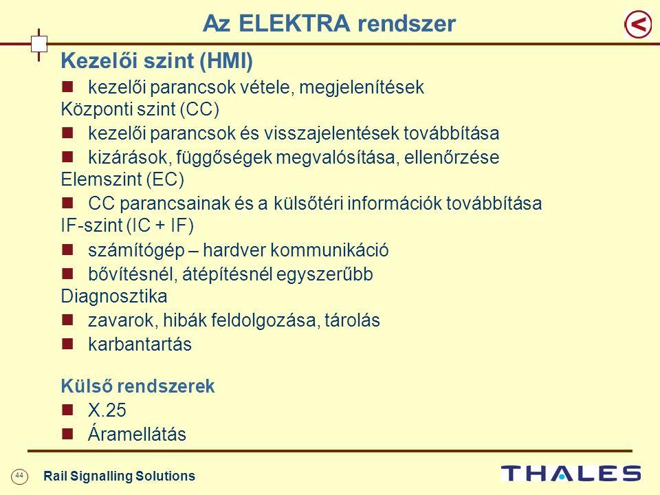 44 Rail Signalling Solutions Az ELEKTRA rendszer Kezelői szint (HMI) kezelői parancsok vétele, megjelenítések Központi szint (CC) kezelői parancsok és