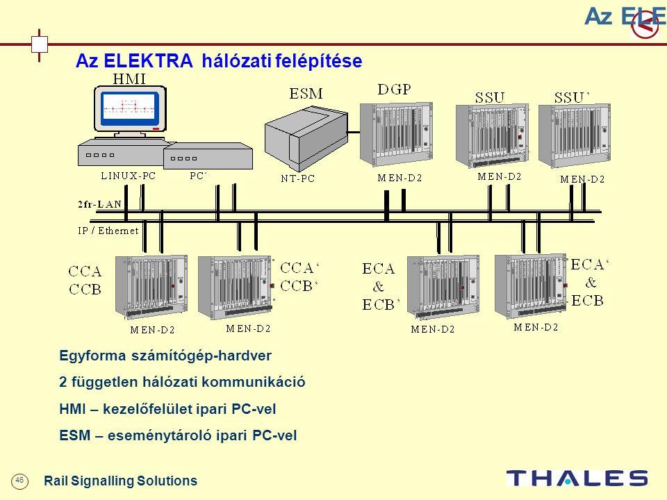 46 Rail Signalling Solutions Az ELEKTRA hálózati felépítése Egyforma számítógép-hardver 2 független hálózati kommunikáció HMI – kezelőfelület ipari PC
