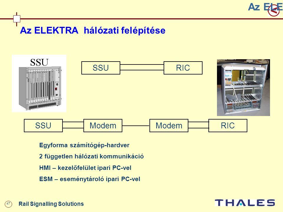 47 Rail Signalling Solutions Az ELEKTRA hálózati felépítése Egyforma számítógép-hardver 2 független hálózati kommunikáció HMI – kezelőfelület ipari PC