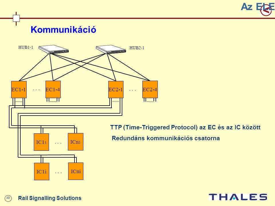 49 Rail Signalling Solutions Kommunikáció Az ELEKTRA felépítése TTP (Time-Triggered Protocol) az EC és az IC között Redundáns kommunikációs csatorna E