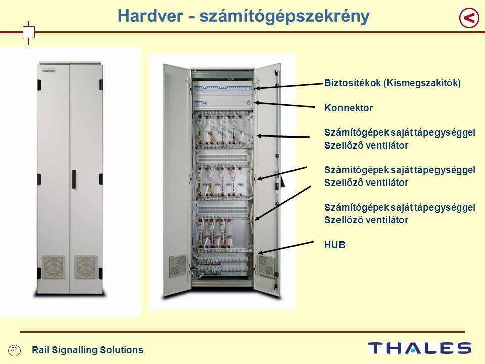 52 Rail Signalling Solutions Hardver - számítógépszekrény Biztosítékok (Kismegszakítók) Konnektor Számítógépek saját tápegységgel Szellőző ventilátor