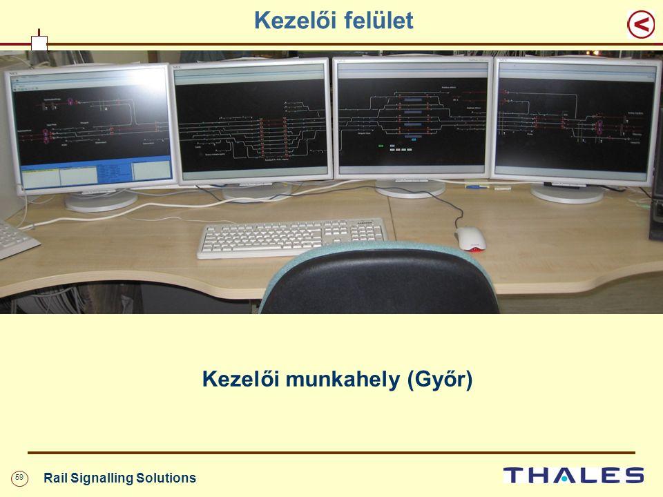 59 Rail Signalling Solutions Kezelői felület Kezelői munkahely (Győr)
