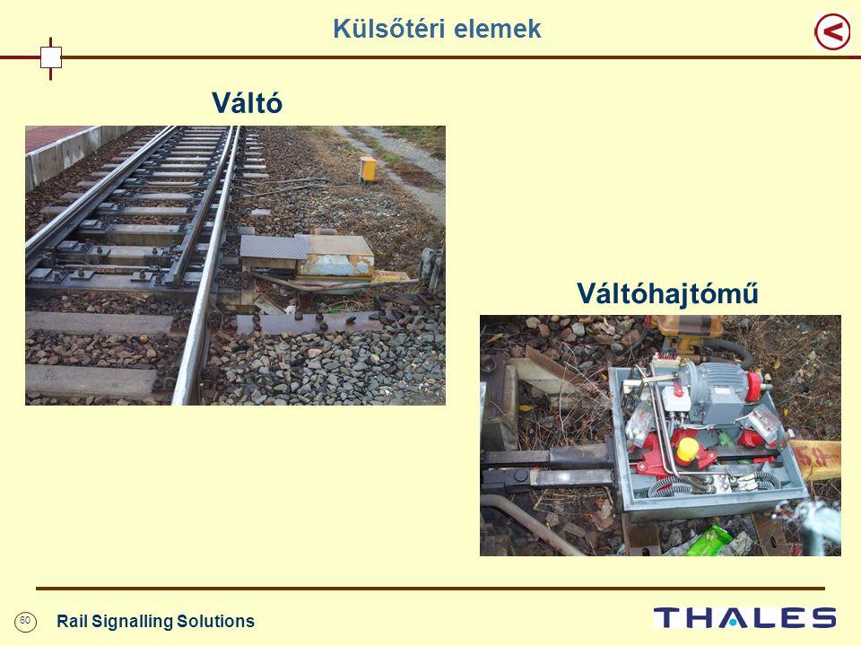 60 Rail Signalling Solutions Külsőtéri elemek Váltóhajtómű Váltó