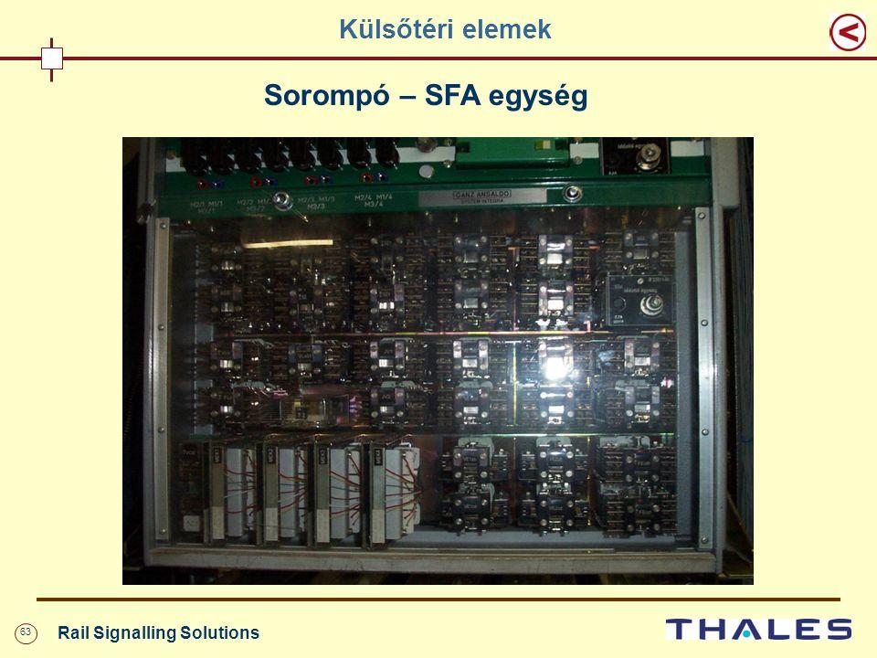 63 Rail Signalling Solutions Külsőtéri elemek Sorompó – SFA egység