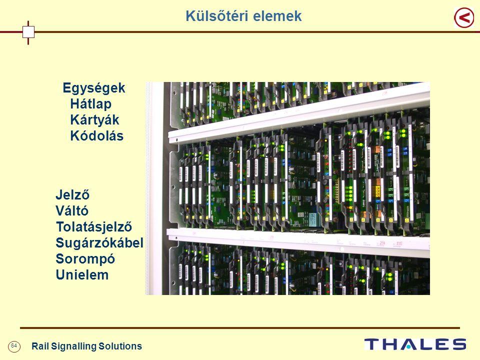 64 Rail Signalling Solutions Külsőtéri elemek Egységek Hátlap Kártyák Kódolás Jelző Váltó Tolatásjelző Sugárzókábel Sorompó Unielem