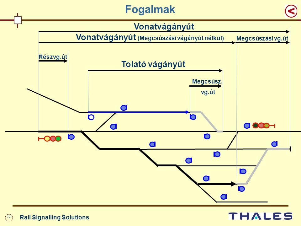 72 Rail Signalling Solutions Fogalmak Vonatvágányút Vonatvágányút (Megcsúszási vágányút nélkül) Részvg.út Megcsúszási vg.út Tolató vágányút Megcsúsz.