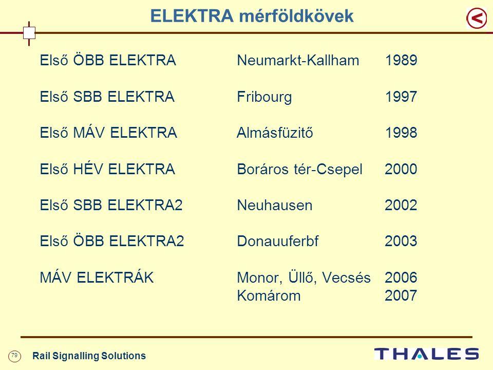 79 Rail Signalling Solutions ELEKTRA mérföldkövek Első ÖBB ELEKTRANeumarkt-Kallham1989 Első SBB ELEKTRAFribourg1997 Első MÁV ELEKTRAAlmásfüzitő1998 El