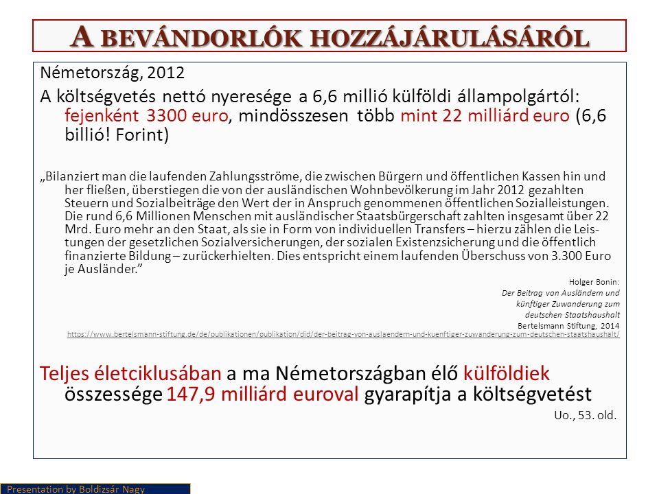 A BEVÁNDORLÓK HOZZÁJÁRULÁSÁRÓL Németország, 2012 A költségvetés nettó nyeresége a 6,6 millió külföldi állampolgártól: fejenként 3300 euro, mindösszesen több mint 22 milliárd euro (6,6 billió.