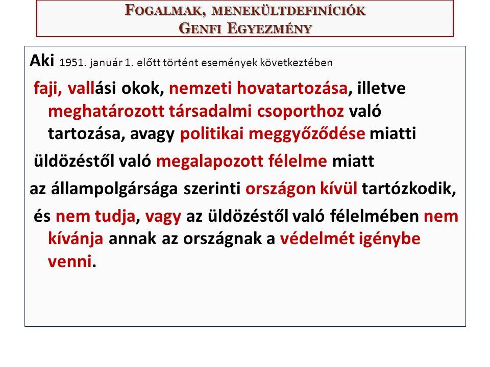 F OGALMAK, MENEKÜLTDEFINÍCIÓK G ENFI E GYEZMÉNY Aki 1951.