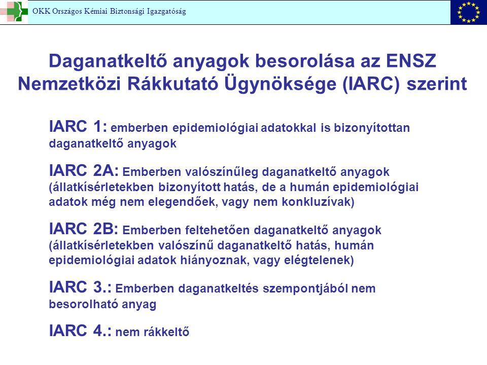 Daganatkeltő anyagok besorolása az ENSZ Nemzetközi Rákkutató Ügynöksége (IARC) szerint IARC 1: emberben epidemiológiai adatokkal is bizonyítottan daganatkeltő anyagok IARC 2A: Emberben valószínűleg daganatkeltő anyagok (állatkísérletekben bizonyított hatás, de a humán epidemiológiai adatok még nem elegendőek, vagy nem konkluzívak) IARC 2B: Emberben feltehetően daganatkeltő anyagok (állatkísérletekben valószínű daganatkeltő hatás, humán epidemiológiai adatok hiányoznak, vagy elégtelenek) IARC 3.: Emberben daganatkeltés szempontjából nem besorolható anyag IARC 4.: nem rákkeltő OKK Országos Kémiai Biztonsági Igazgatóság
