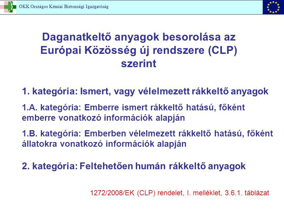 Daganatkeltő anyagok besorolása az Európai Közösség új rendszere (CLP) szerint 1.